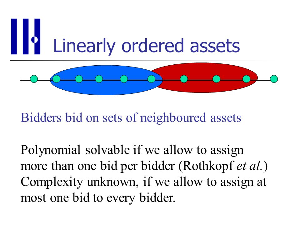 Linearly ordered assets Bidders bid on sets of neighboured assets Polynomial solvable if we allow to assign more than one bid per bidder (Rothkopf et al.) Complexity unknown, if we allow to assign at most one bid to every bidder.