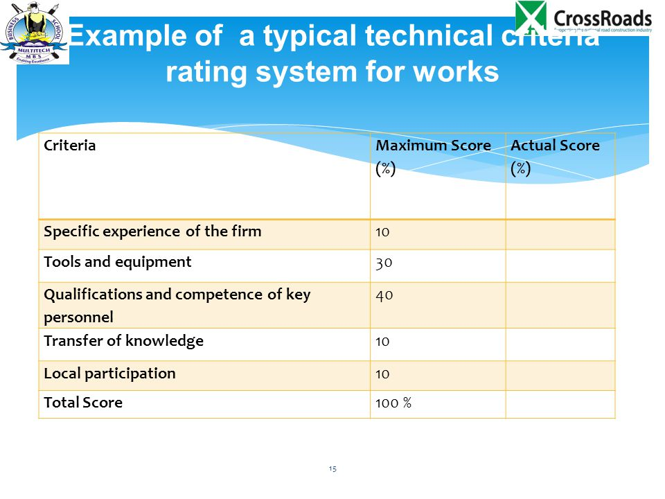 Criteria Maximum Score (%) Actual Score (%) Specific experience of the firm10 Tools and equipment30 Qualifications and competence of key personnel 40 Transfer of knowledge10 Local participation10 Total Score100 % Example of a typical technical criteria rating system for works 15