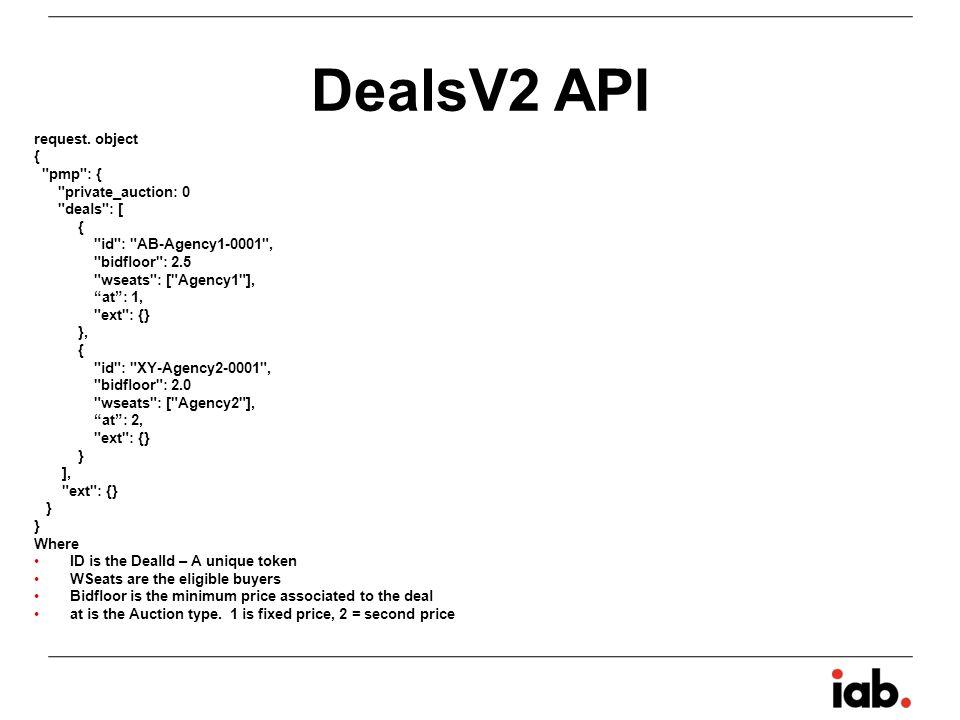 DealsV2 API request. object {