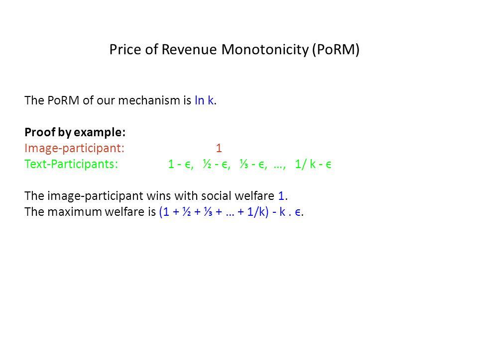 Price of Revenue Monotonicity (PoRM) The PoRM of our mechanism is ln k.