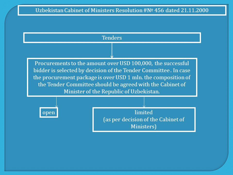 Uzbekistan Cabinet of Ministers Resolution #№ 456 dated 21.11.2000 Procurements to the amount over USD 100,000, the successful bidder is selected by decision of the Tender Committee.