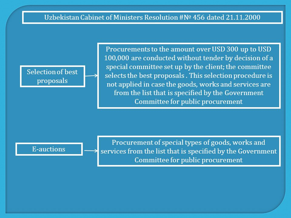 Procurements to the amount over USD 300 up to USD 100,000 are conducted without tender by decision of a special committee set up by the client; the committee selects the best proposals.
