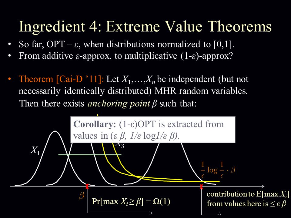 Ingredient 4: Extreme Value Theorems So far, OPT – ε, when distributions normalized to [0,1].