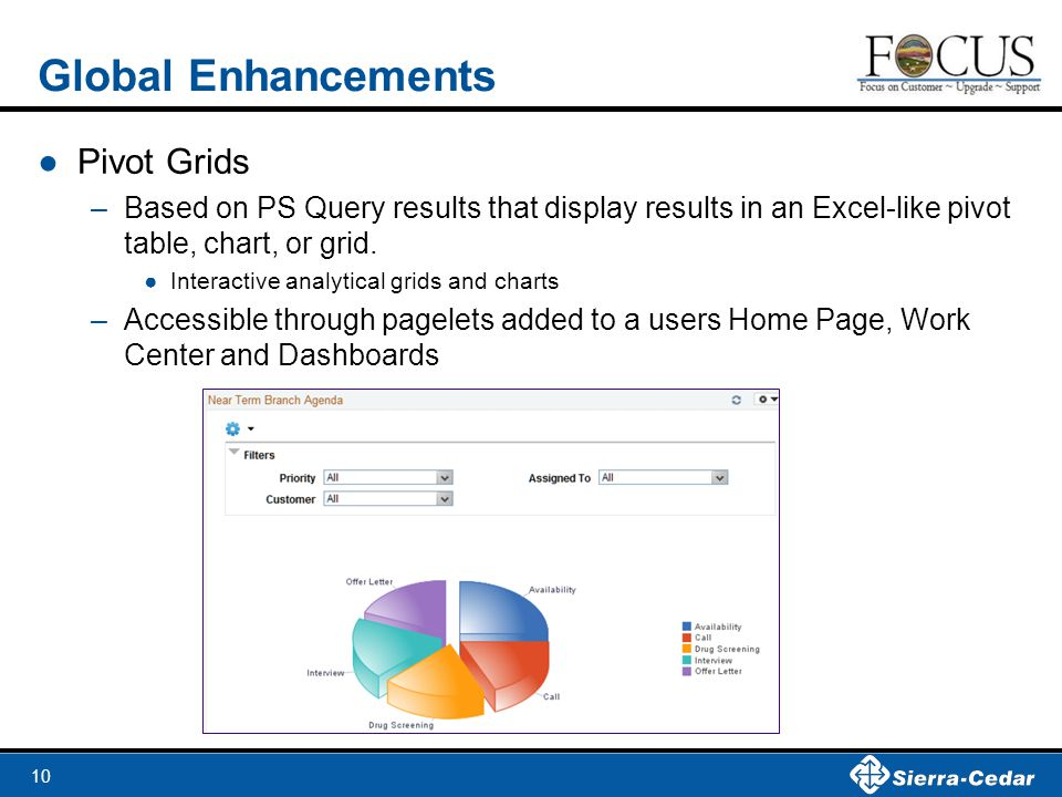 10 Global Enhancements ●Pivot Grids –Based on PS Query results that display results in an Excel-like pivot table, chart, or grid. ●Interactive analyti