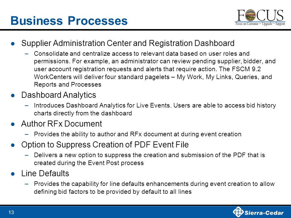 13 Business Processes ●Supplier Administration Center and Registration Dashboard –Consolidate and centralize access to relevant data based on user rol