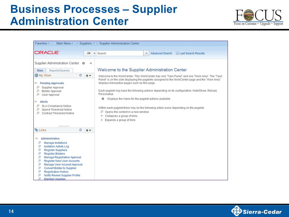 14 Business Processes – Supplier Administration Center