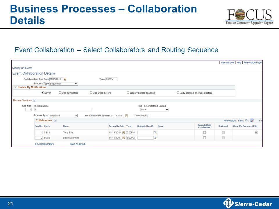 21 Business Processes – Collaboration Details Event Collaboration – Select Collaborators and Routing Sequence