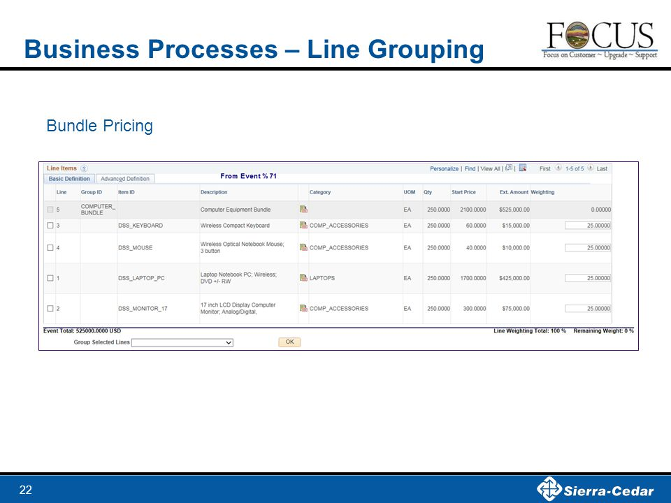 22 Business Processes – Line Grouping Bundle Pricing