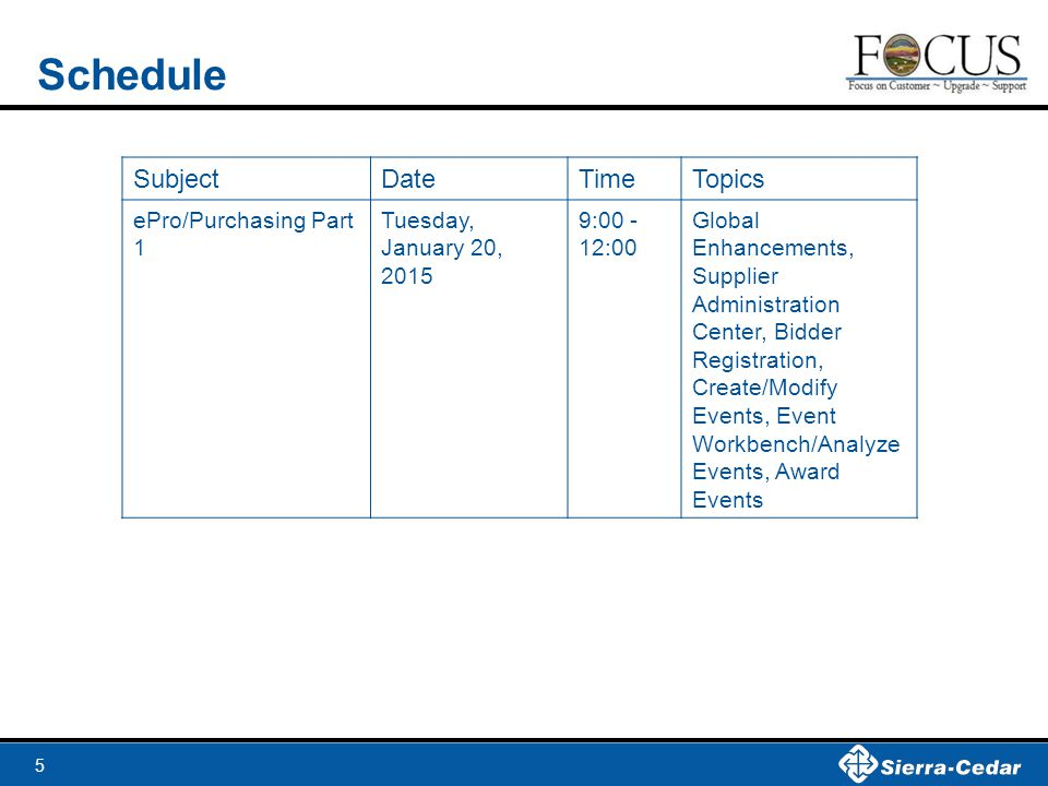 5 Schedule SubjectDateTimeTopics ePro/Purchasing Part 1 Tuesday, January 20, 2015 9:00 - 12:00 Global Enhancements, Supplier Administration Center, Bi
