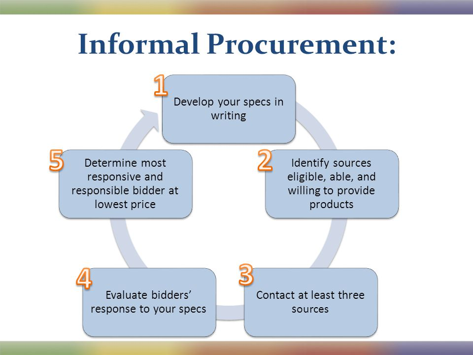 Develop your specs in writing Identify sources eligible, able, and willing to provide products Contact at least three s ources Evaluate bidders' response to your specs Determine most responsive and responsible bidder at lowest price Informal Procurement:
