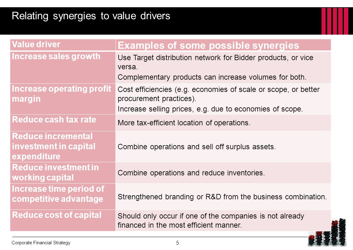 Corporate Financial Strategy Relating synergies to value drivers Value driver Examples of some possible synergies Increase sales growth Use Target dis