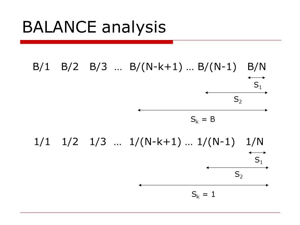 BALANCE analysis B/1 B/2 B/3 … B/(N-k+1) … B/(N-1) B/N S1S1 S2S2 S k = B 1/1 1/2 1/3 … 1/(N-k+1) … 1/(N-1) 1/N S1S1 S2S2 S k = 1