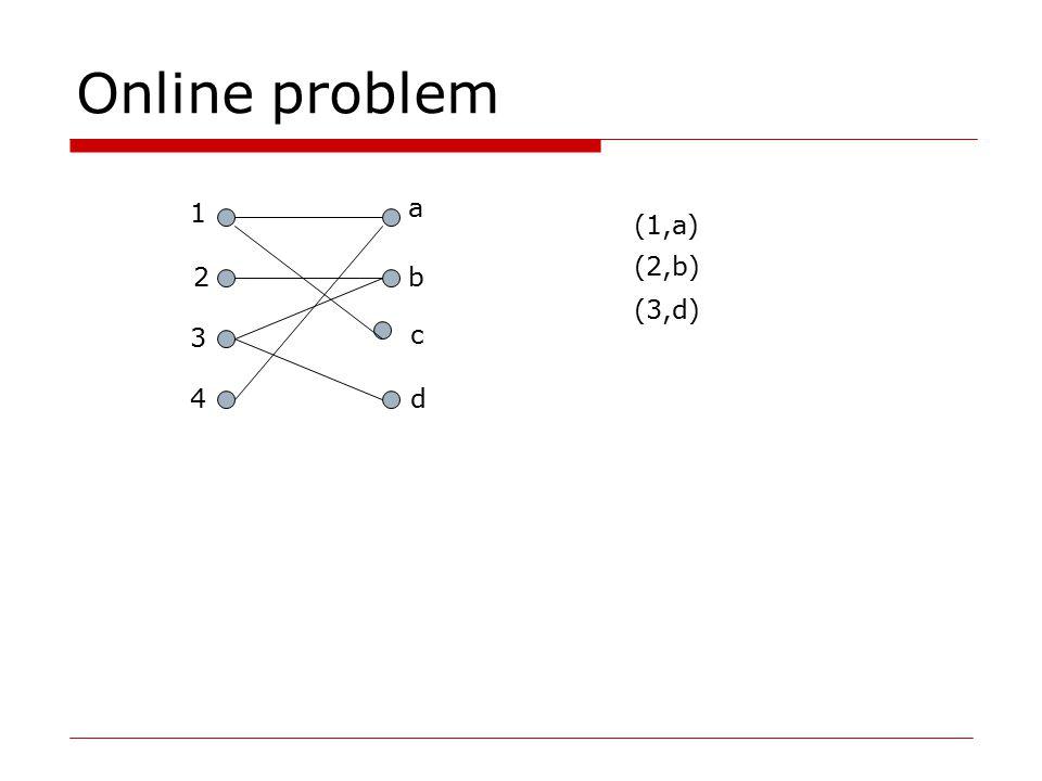 Online problem 1 2 3 4 a b c d (1,a) (2,b) (3,d)