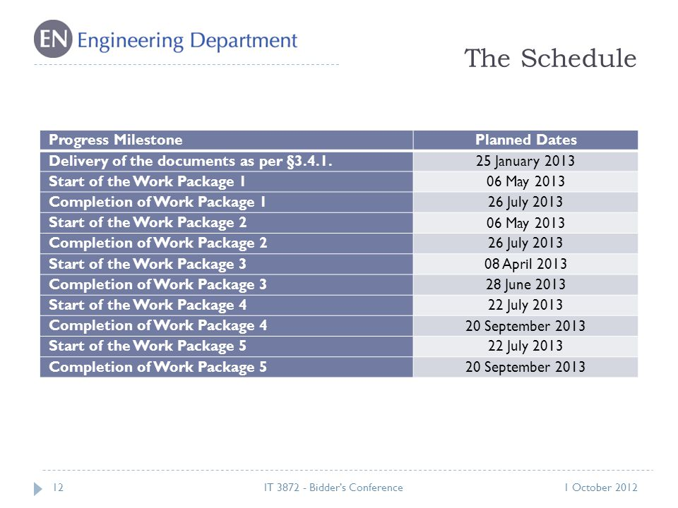 The Schedule 121 October 2012IT 3872 - Bidder's Conference Progress MilestonePlanned Dates Delivery of the documents as per §3.4.1. 25 January 2013 St