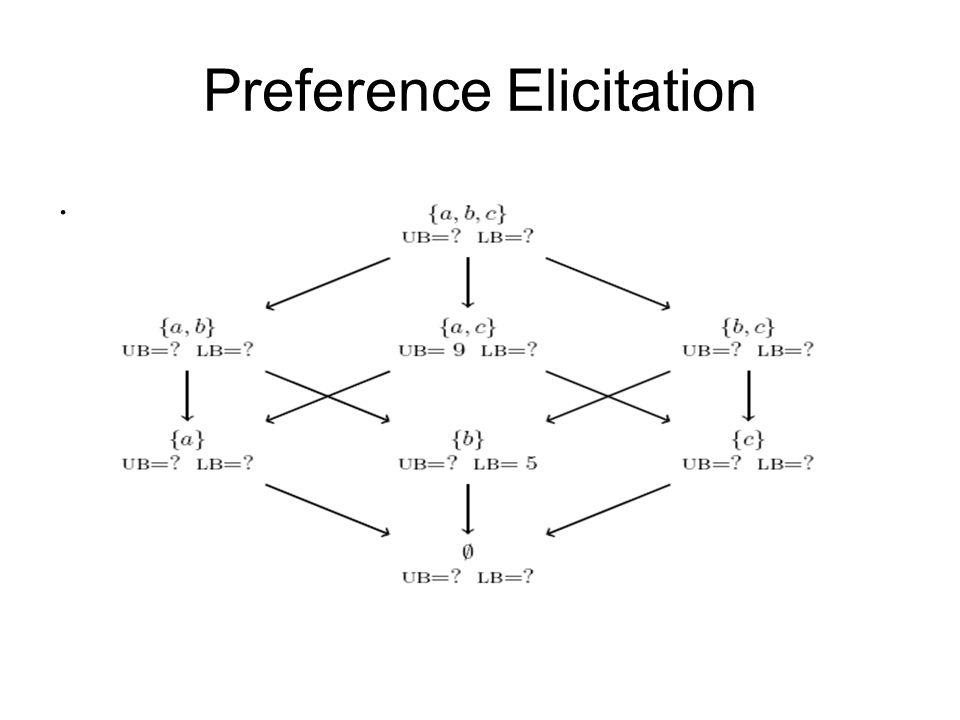 Preference Elicitation.