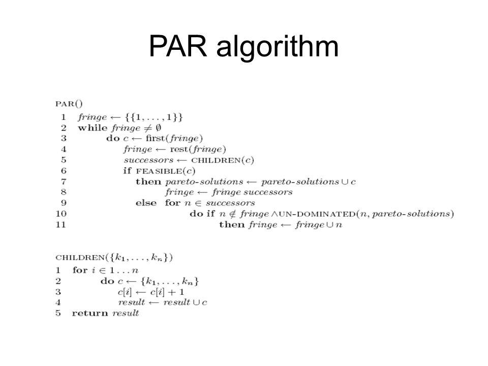 PAR algorithm