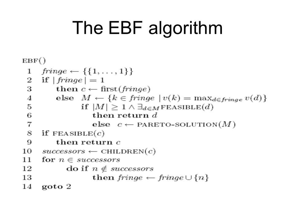 The EBF algorithm