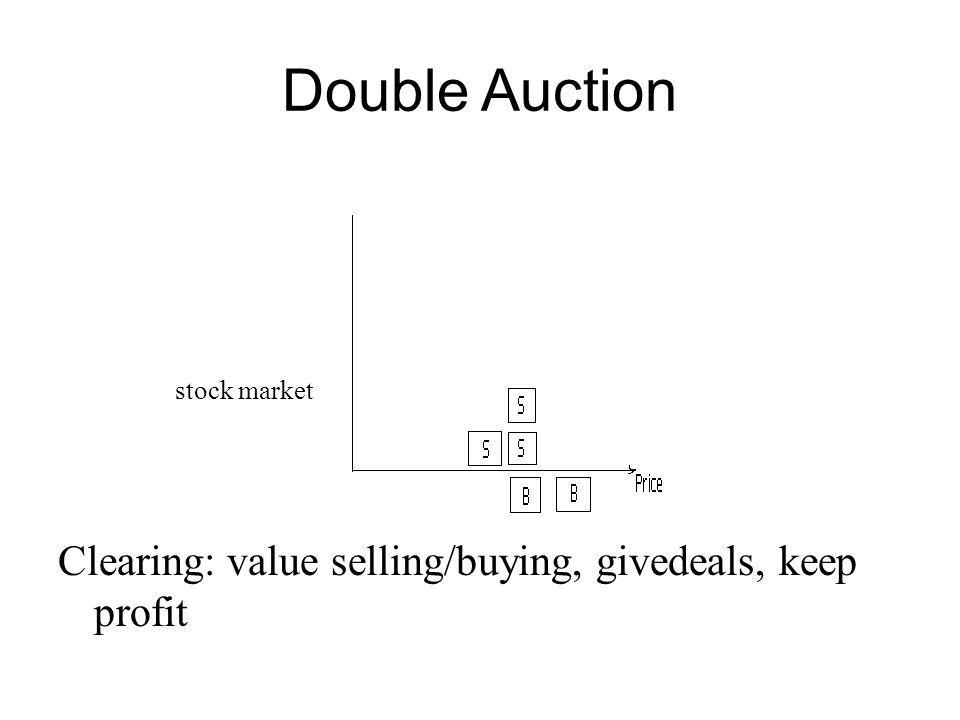 Double Auction stock market Clearing: value selling/buying, givedeals, keep profit
