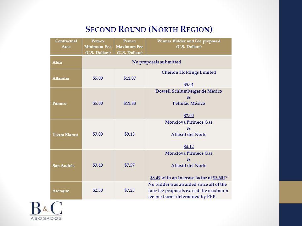 S ECOND R OUND (N ORTH R EGION ) Contractual Area Pemex Minimum Fee (U.S.