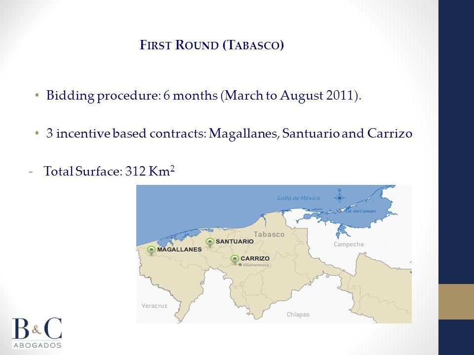 Bidding procedure: 6 months (March to August 2011).