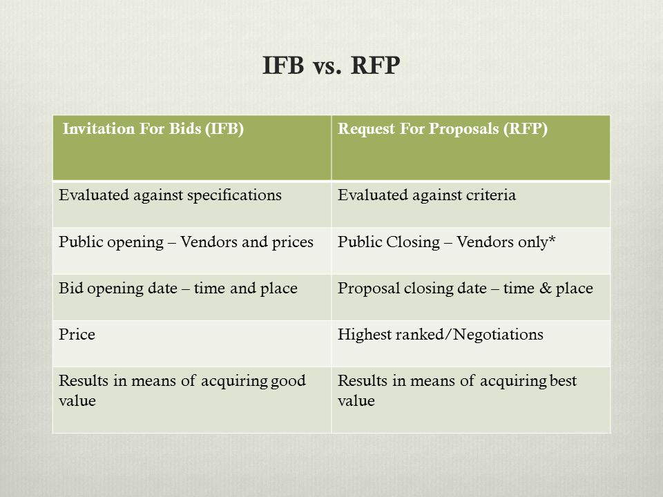 IFB vs. RFP Invitation For Bids (IFB) Request For Proposals (RFP) Evaluated against specificationsEvaluated against criteria Public opening – Vendors
