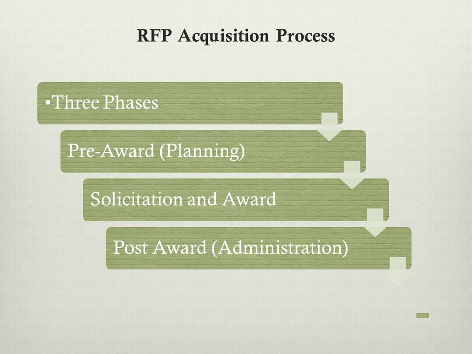 Contents of an RFP  Examples  General terms and conditions  Specific terms and conditions  Statement of work or performance requirements  Required completion dates  Evaluation criteria  Pricing requirement  Closing date