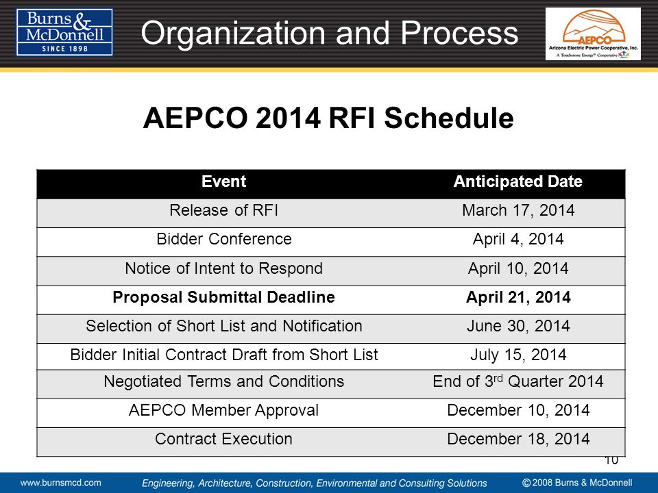 Organization and Process AEPCO 2014 RFI Schedule 10 EventAnticipated Date Release of RFIMarch 17, 2014 Bidder ConferenceApril 4, 2014 Notice of Intent to RespondApril 10, 2014 Proposal Submittal DeadlineApril 21, 2014 Selection of Short List and NotificationJune 30, 2014 Bidder Initial Contract Draft from Short ListJuly 15, 2014 Negotiated Terms and ConditionsEnd of 3 rd Quarter 2014 AEPCO Member ApprovalDecember 10, 2014 Contract ExecutionDecember 18, 2014