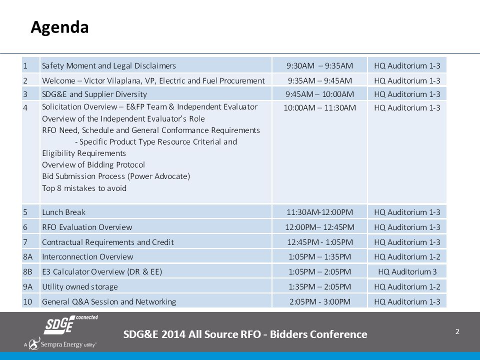 83 Utility Owned Energy Storage ~ Pre-Bid Bidder-SDG&E Interaction SDG&E 2014 All Source RFO - Bidders Conference  Communication Utility owned questions by bidders and answers by SDG&E will be public to ESSBOT and ESSEPC bidders respectively SDG&E questions to bidders o If to all, posted on Q&A website o If to bidder, then electronically with IE copied on all communication o Prior to bid submittal, no meetings or individual contact between SDG&E utility owned cost development team and bidder  Responsibilities ESSEPC: SDG&E lead on interconnection and permitting with pricing to be combined with ESSEPC bid.