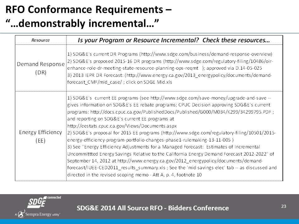 "23 SDG&E 2014 All Source RFO - Bidders Conference RFO Conformance Requirements – ""…demonstrably incremental…"""
