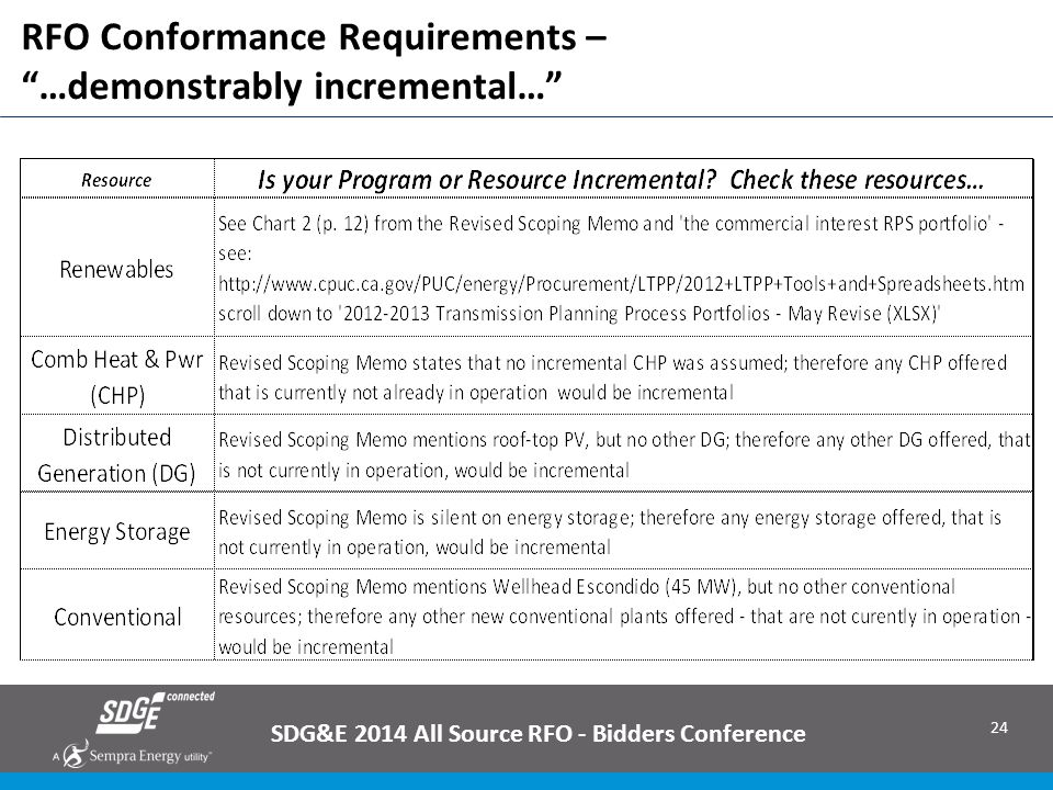 "24 SDG&E 2014 All Source RFO - Bidders Conference RFO Conformance Requirements – ""…demonstrably incremental…"""