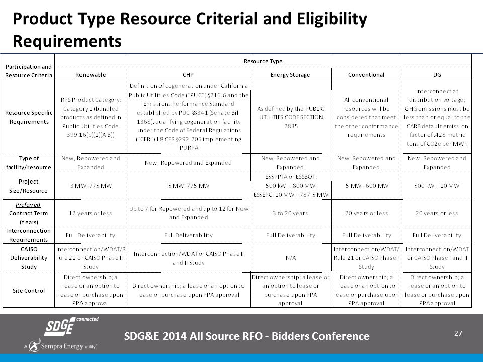 27 SDG&E 2014 All Source RFO - Bidders Conference Product Type Resource Criterial and Eligibility Requirements