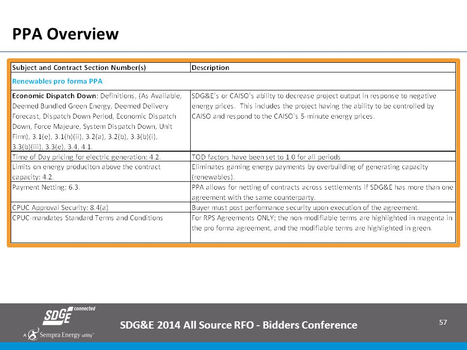 57 PPA Overview SDG&E 2014 All Source RFO - Bidders Conference