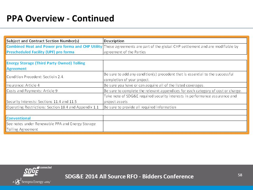 58 PPA Overview - Continued SDG&E 2014 All Source RFO - Bidders Conference
