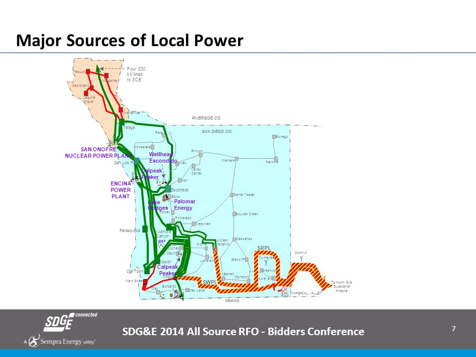 8 SDG&E and Supplier Diversity June 2014 RAM RFO: Bringing Renewable Energy to San Diego 8 http://www.sempra.com/about/supplier-diversity Bruce Mayberry Senior DBE Advisor