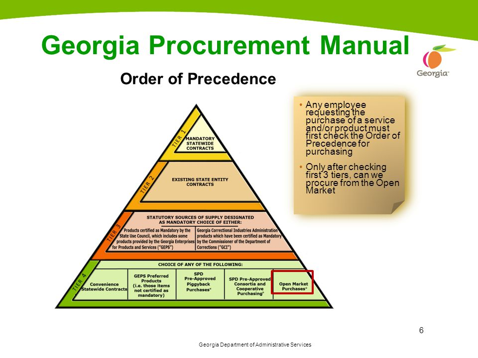 Georgia Department of Administrative Services 6 Georgia Procurement Manual Order of Precedence Any employee requesting the purchase of a service and/or product must first check the Order of Precedence for purchasing Only after checking first 3 tiers, can we procure from the Open Market Any employee requesting the purchase of a service and/or product must first check the Order of Precedence for purchasing Only after checking first 3 tiers, can we procure from the Open Market