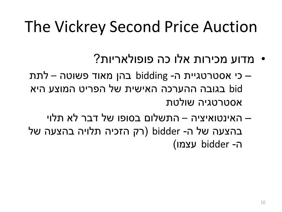 10 The Vickrey Second Price Auction מדוע מכירות אלו כה פופולאריות ? –כי אסטרטגיית ה - bidding בהן מאוד פשוטה – לתת bid בגובה ההערכה האישית של הפריט המ