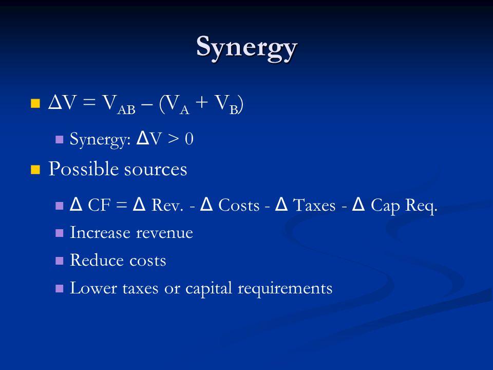 Synergy ΔV = V AB – (V A + V B ) Synergy: Δ V > 0 Possible sources Δ CF = Δ Rev.