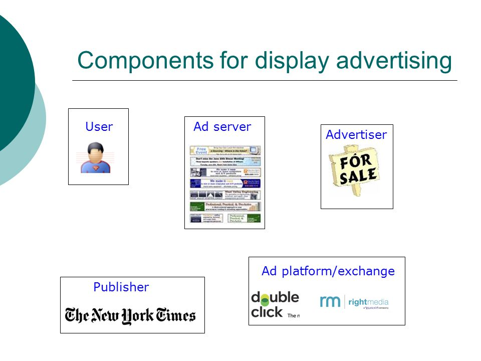 Components for display advertising Publisher Ad platform/exchange User Ad server Advertiser