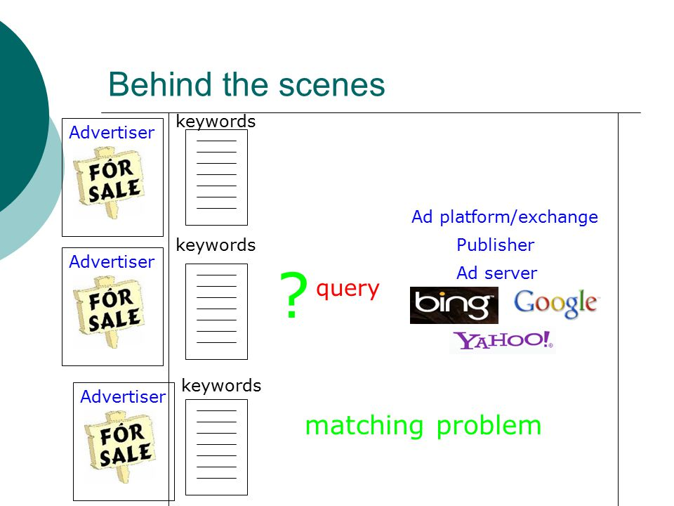 Behind the scenes Ad platform/exchange Publisher Ad server query keywords Advertiser keywords Advertiser keywords Advertiser matching problem