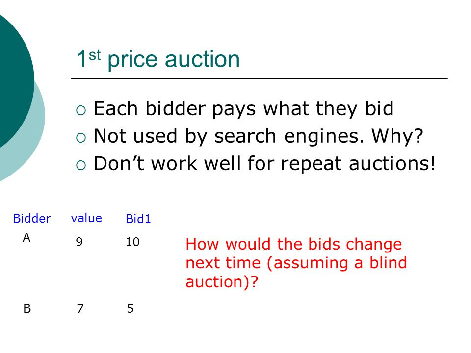 1 st price auction  Each bidder pays what they bid  Not used by search engines.