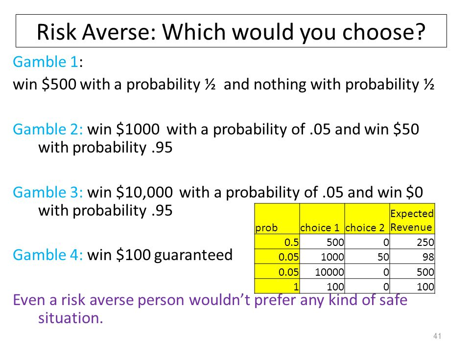 Risk Averse: Which would you choose? Gamble 1: win $500 with a probability ½ and nothing with probability ½ Gamble 2: win $1000 with a probability of.