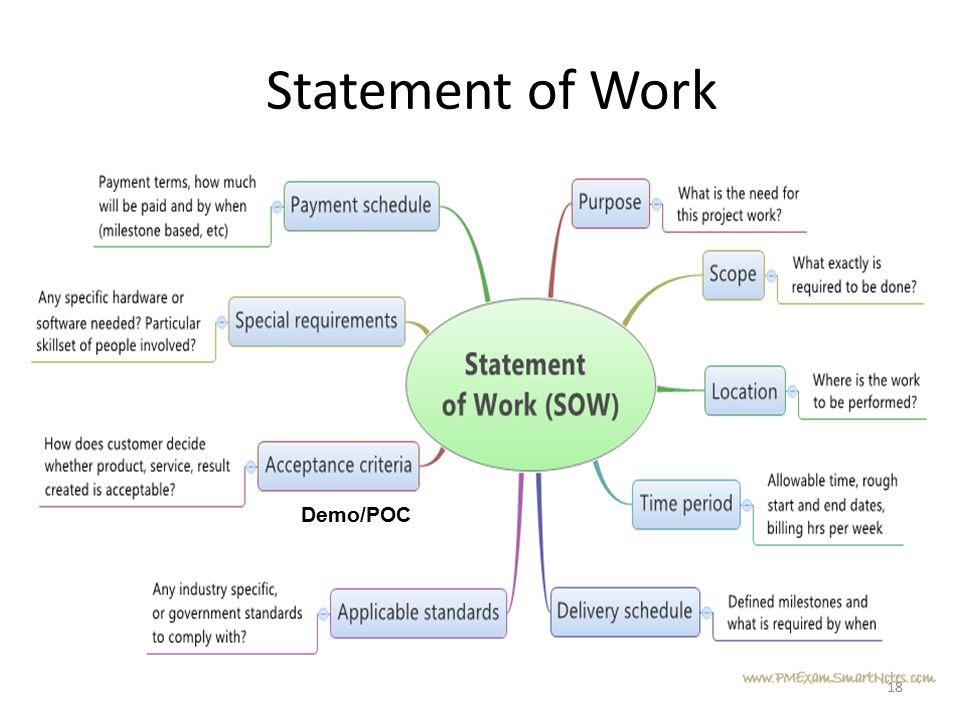 Statement of Work 18 Demo/POC