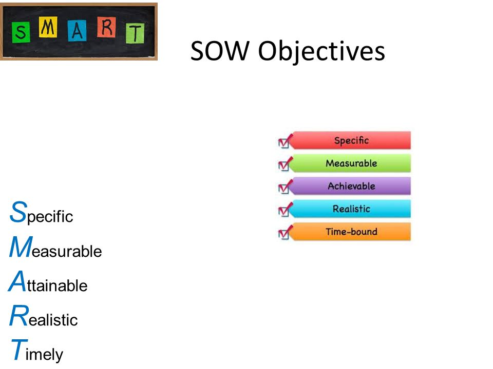 SOW Objectives S pecific M easurable A ttainable R ealistic T imely