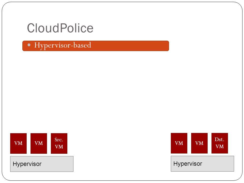 CloudPolice Hypervisor-based Hypervisor VM Src. VM Hypervisor VM Dst. VM