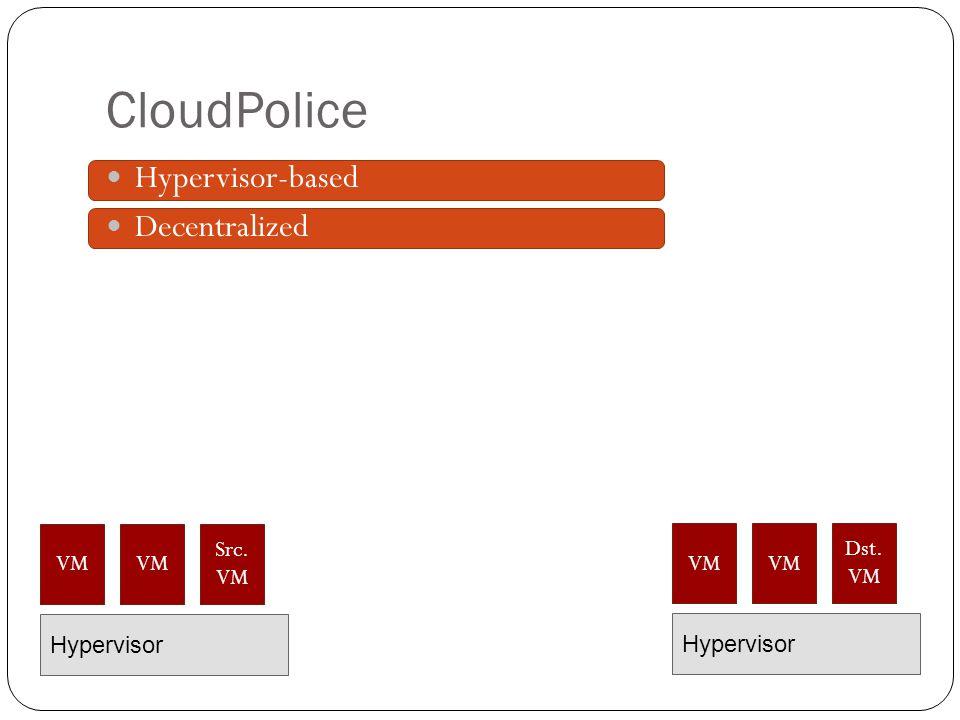 CloudPolice Hypervisor-based Decentralized Hypervisor VM Src. VM Hypervisor VM Dst. VM