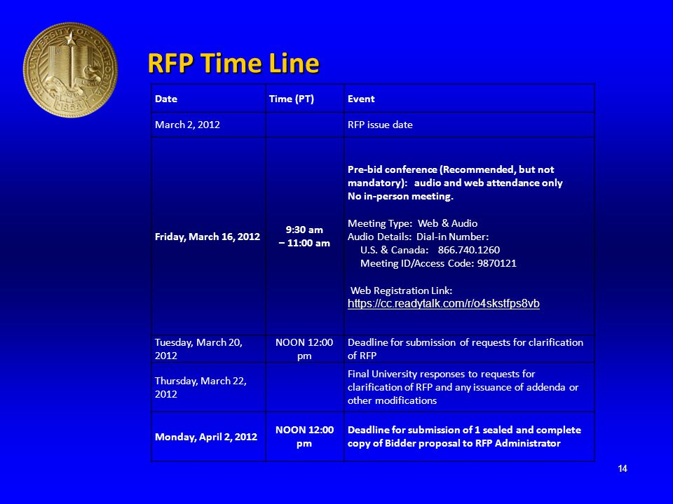 RFP Time Line 14 DateTime (PT)Event March 2, 2012RFP issue date Friday, March 16, 2012 9:30 am – 11:00 am Pre-bid conference (Recommended, but not mandatory): audio and web attendance only No in-person meeting.