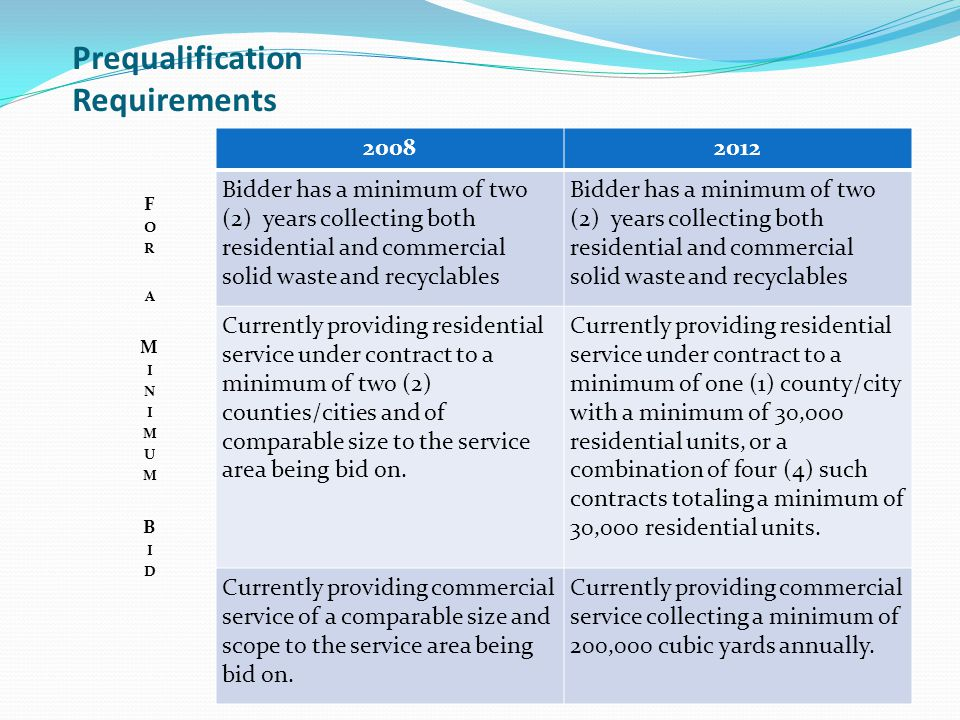 Prequalification Requirements 20082012 Bidder has a minimum of two (2) years collecting both residential and commercial solid waste and recyclables Currently providing residential service under contract to a minimum of two (2) counties/cities and of comparable size to the service area being bid on.