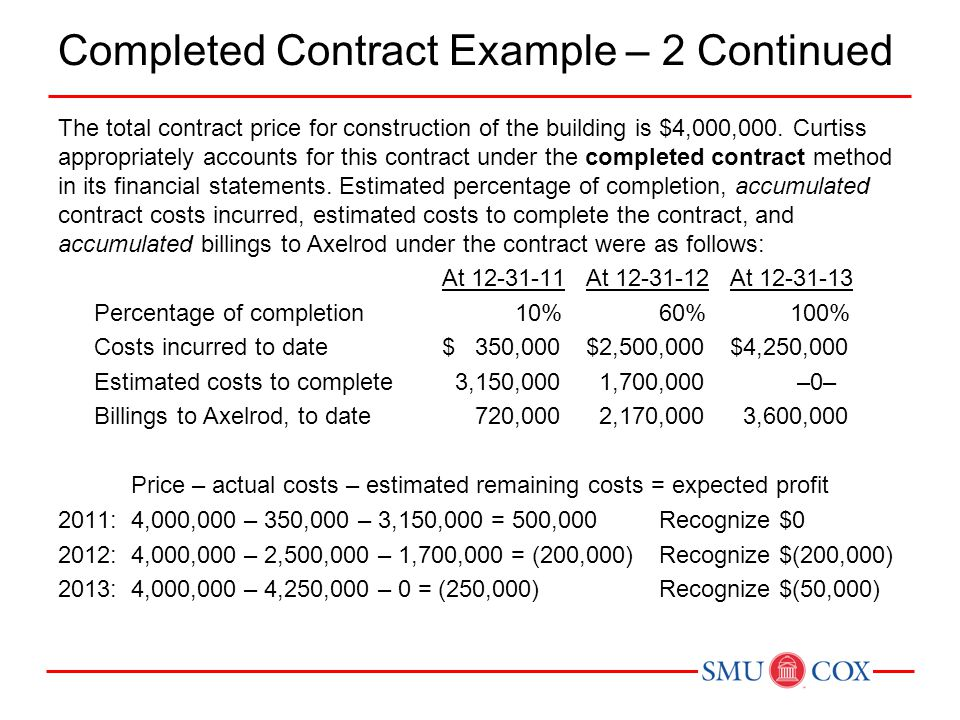 Completed Contract Example – 2 Continued The total contract price for construction of the building is $4,000,000.