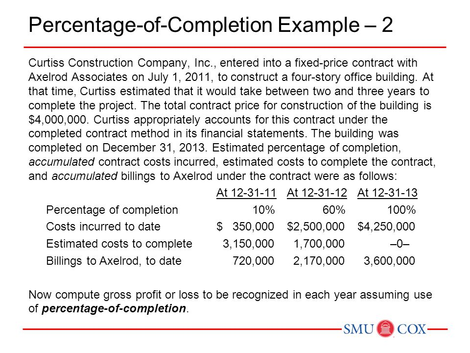 Percentage-of-Completion Example – 2 Curtiss Construction Company, Inc., entered into a fixed-price contract with Axelrod Associates on July 1, 2011, to construct a four-story office building.