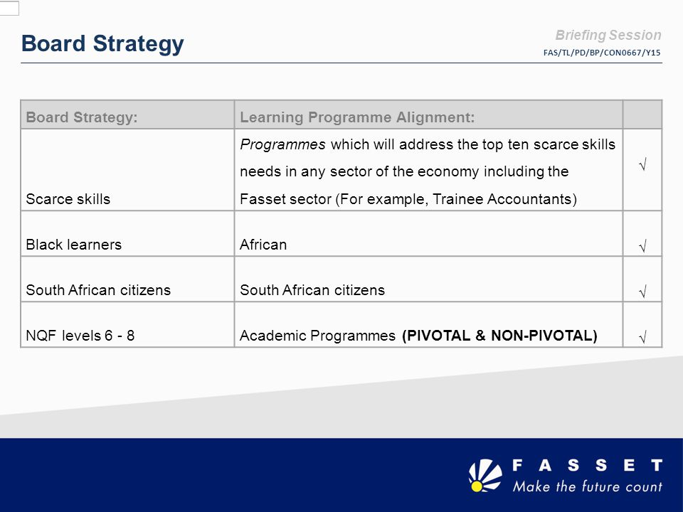 Board Strategy:Learning Programme Alignment: Scarce skills Programmes which will address the top ten scarce skills needs in any sector of the economy including the Fasset sector (For example, Trainee Accountants) √ Black learnersAfrican √ South African citizens √ NQF levels 6 - 8Academic Programmes (PIVOTAL & NON-PIVOTAL) √ Board Strategy Briefing Session FAS/TL/PD/BP/CON0667/Y15